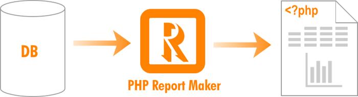 PHPMaker 2020.0.16 Crack + Keygen Free Download [Latest Version]